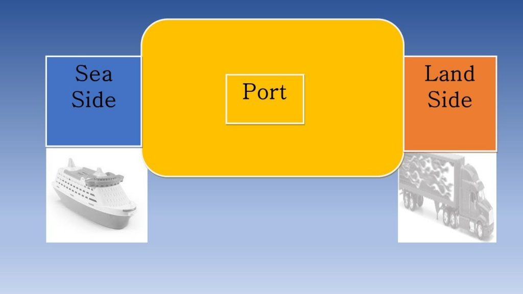 Introduction to Sea Port and Harbour Daily Logistic