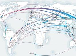 Daily Logistics_International Trade Vs Domestic Trade and the Risk Factors Involved