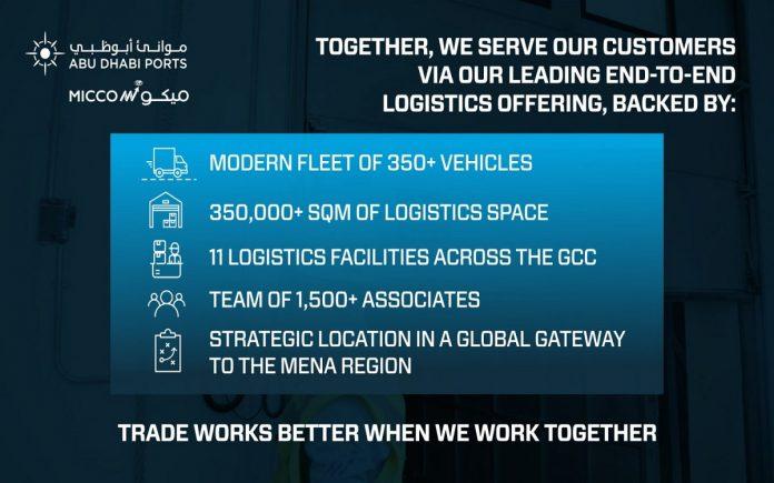 MICCO Abu Dhabi Ports Daily Logistic
