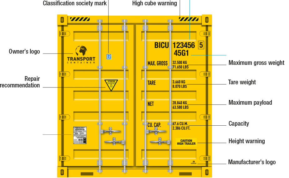 Marking on Container Daily Logistics