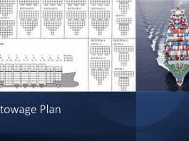 Stowage Plan of container ships Daily Logistics